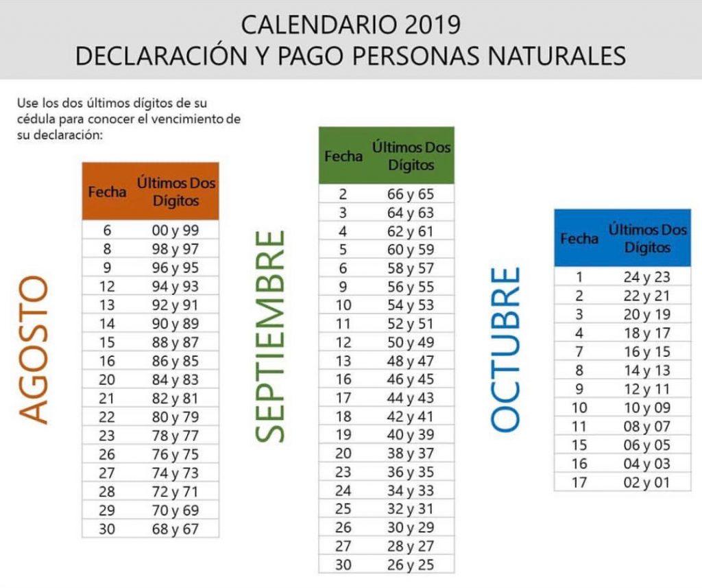 calendario para la declaracion de impuestos personas naturales colombia