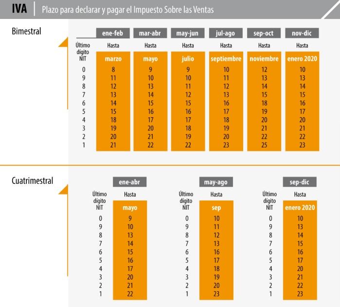 plazos para declarar IVA impuesto de ventas
