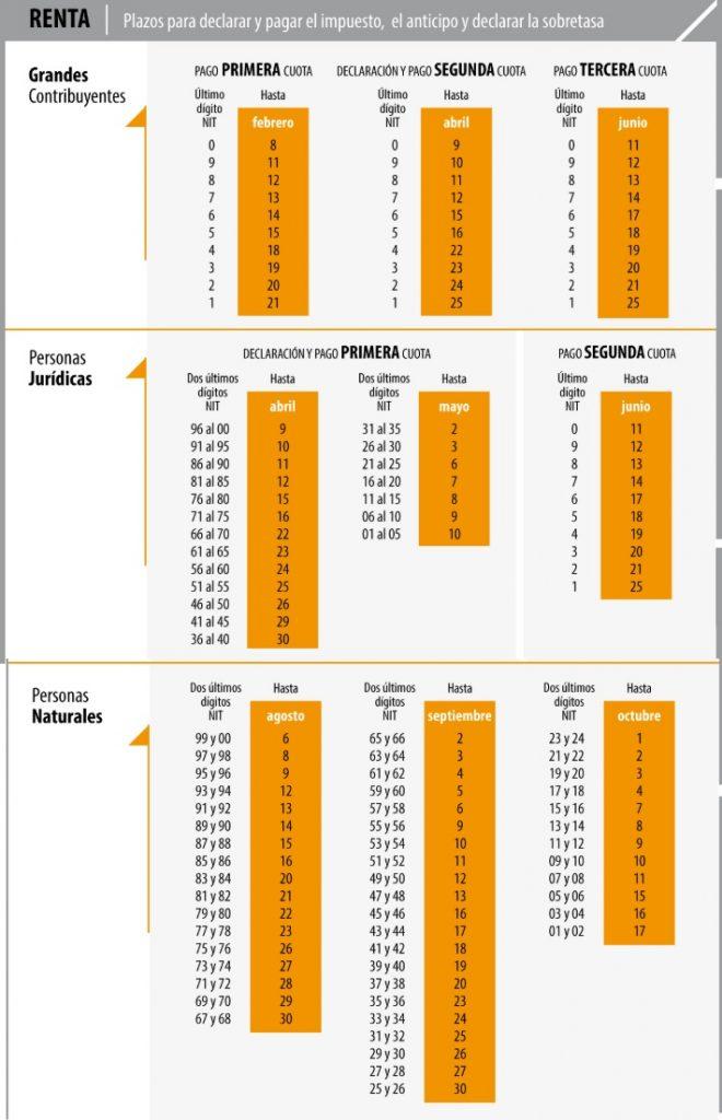 plazos para la declaracion de renta en colombia